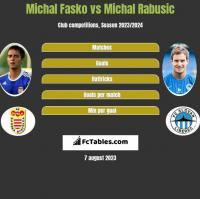 Michal Fasko vs Michal Rabusic h2h player stats