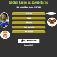 Michal Fasko vs Jakub Barac h2h player stats