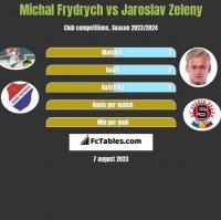 Michal Frydrych vs Jaroslav Zeleny h2h player stats