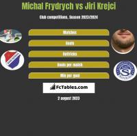Michal Frydrych vs Jiri Krejci h2h player stats