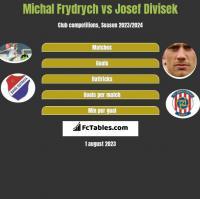 Michal Frydrych vs Josef Divisek h2h player stats
