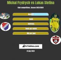 Michal Frydrych vs Lukas Stetina h2h player stats