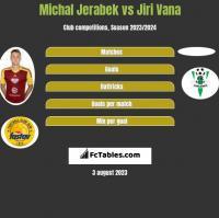 Michal Jerabek vs Jiri Vana h2h player stats