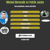 Michal Obrocnik vs Patrik Jacko h2h player stats