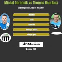Michal Obrocnik vs Thomas Heurtaux h2h player stats
