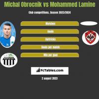Michal Obrocnik vs Mohammed Lamine h2h player stats
