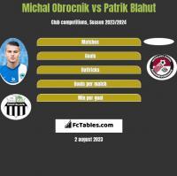 Michal Obrocnik vs Patrik Blahut h2h player stats