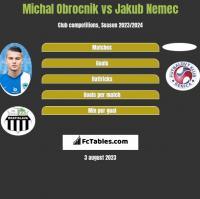 Michal Obrocnik vs Jakub Nemec h2h player stats