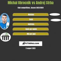 Michal Obrocnik vs Andrej Strba h2h player stats