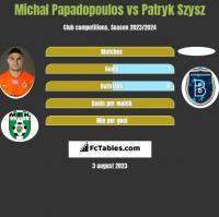 Michal Papadopoulos vs Patryk Szysz h2h player stats