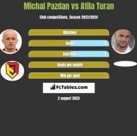 Michał Pazdan vs Atila Turan h2h player stats