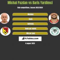Michał Pazdan vs Baris Yardimci h2h player stats