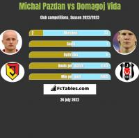 Michał Pazdan vs Domagoj Vida h2h player stats