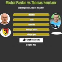 Michal Pazdan vs Thomas Heurtaux h2h player stats