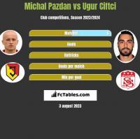 Michał Pazdan vs Ugur Ciftci h2h player stats