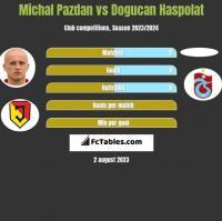 Michal Pazdan vs Dogucan Haspolat h2h player stats