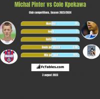 Michal Pinter vs Cole Kpekawa h2h player stats