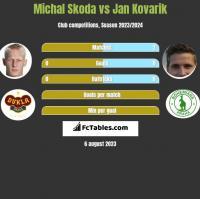 Michal Skoda vs Jan Kovarik h2h player stats