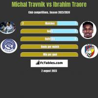 Michal Travnik vs Ibrahim Traore h2h player stats