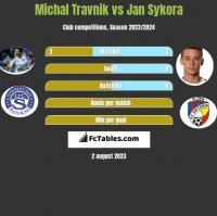 Michal Travnik vs Jan Sykora h2h player stats