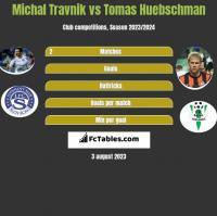 Michal Travnik vs Tomas Huebschman h2h player stats