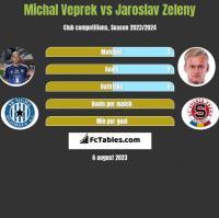 Michal Veprek vs Jaroslav Zeleny h2h player stats