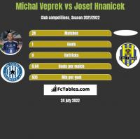 Michal Veprek vs Josef Hnanicek h2h player stats