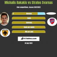 Michalis Bakakis vs Stratos Svarnas h2h player stats