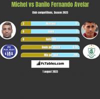 Michel vs Danilo Fernando Avelar h2h player stats