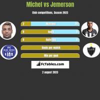 Michel vs Jemerson h2h player stats
