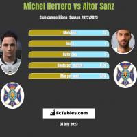 Michel Herrero vs Aitor Sanz h2h player stats