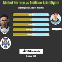 Michel Herrero vs Emiliano Ariel Rigoni h2h player stats