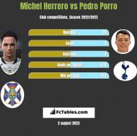 Michel Herrero vs Pedro Porro h2h player stats