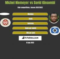 Michel Niemeyer vs David Kinsombi h2h player stats