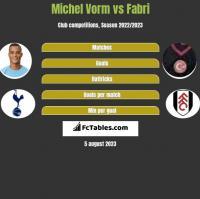 Michel Vorm vs Fabri h2h player stats