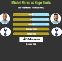 Michel Vorm vs Hugo Lloris h2h player stats