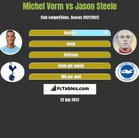 Michel Vorm vs Jason Steele h2h player stats