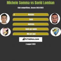 Michele Somma vs David Lomban h2h player stats