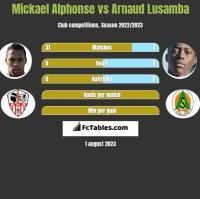 Mickael Alphonse vs Arnaud Lusamba h2h player stats
