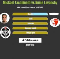 Mickael Facchinetti vs Numa Lavanchy h2h player stats