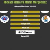 Mickael Malsa vs Martin Merquelanz h2h player stats