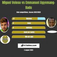 Miguel Veloso vs Emmanuel Agyemang-Badu h2h player stats