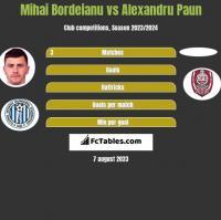 Mihai Bordeianu vs Alexandru Paun h2h player stats