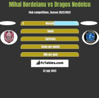 Mihai Bordeianu vs Dragos Nedelcu h2h player stats