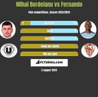 Mihai Bordeianu vs Fernando h2h player stats