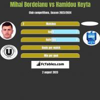 Mihai Bordeianu vs Hamidou Keyta h2h player stats