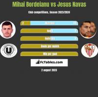Mihai Bordeianu vs Jesus Navas h2h player stats