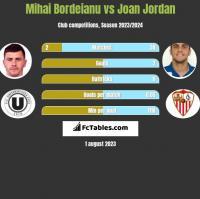 Mihai Bordeianu vs Joan Jordan h2h player stats