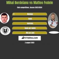 Mihai Bordeianu vs Matteo Fedele h2h player stats