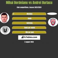 Mihai Bordeianu vs Andrei Burlacu h2h player stats